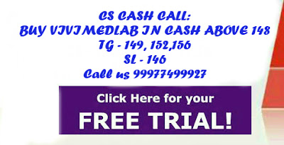 equity tips, Free stock calls, Indian Stock market, Intraday Stock tips, share market tips,