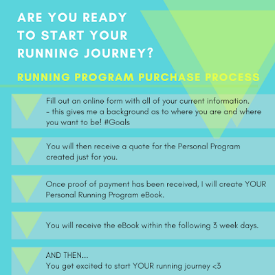 Personal Running Programs