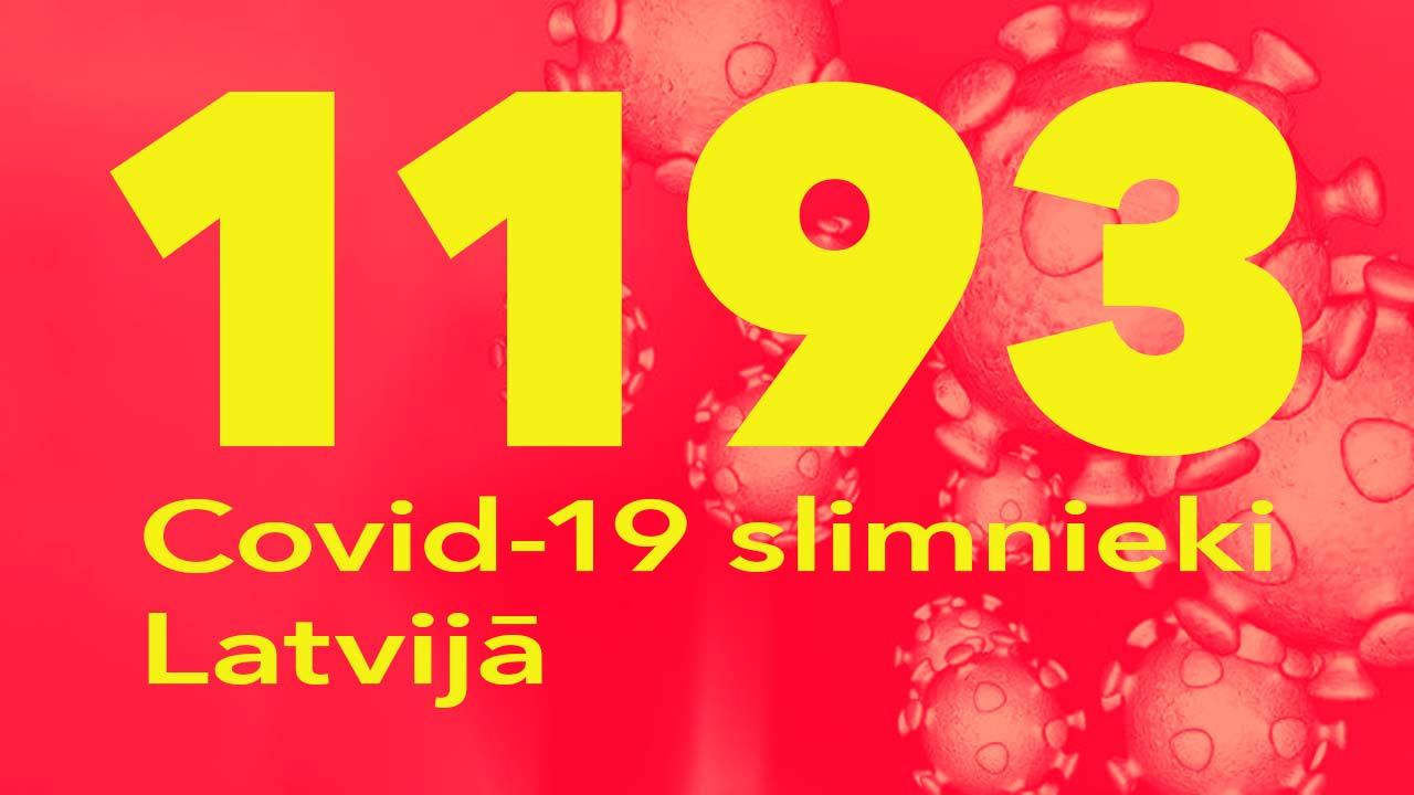 Koronavīrusa saslimušo skaits Latvijā 21.07.2020.