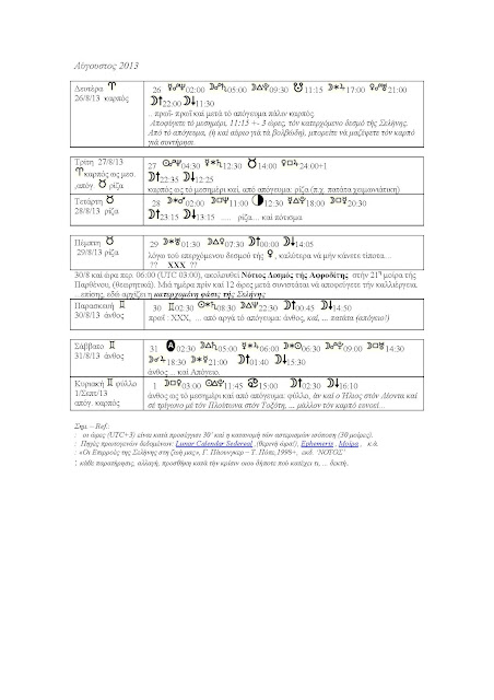 Βιοδυναμικό ημερολόγιο-Αύγουστος 2013