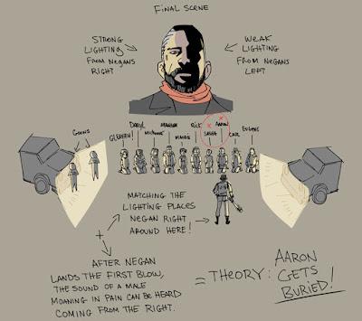 A quién Mató Negan