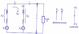 parallel-operation-of-two-alternators-synchronous-generators