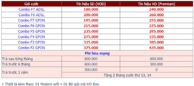 lắp Mạng Internet FPT Phường Trần Phú 2