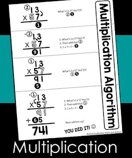 multiplication math cheat sheet