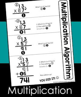 multiplication math cheat sheet