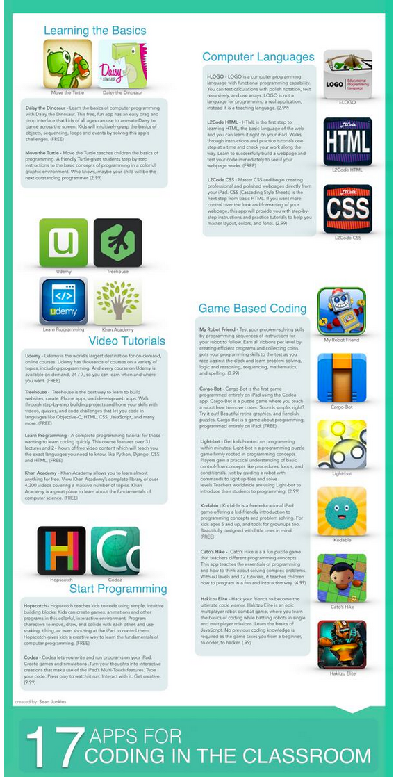 Teaching Coding in Class: 17 Apps to Try | Educational