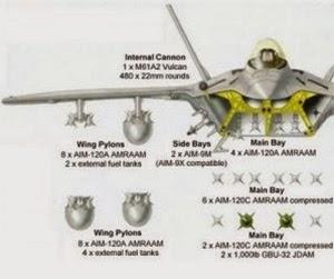 pesawat f-22 tercanggih di dunia
