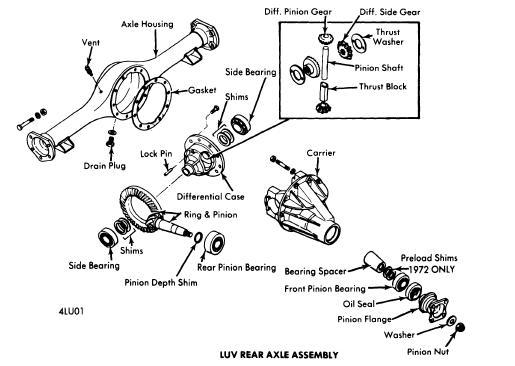 repair-manuals: Chevrolet LUV 1972-74 Axles Repair Manual