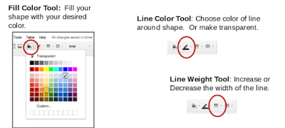 Fill Color, Line Color, and Line Weight Tools Outlined in Red Circles