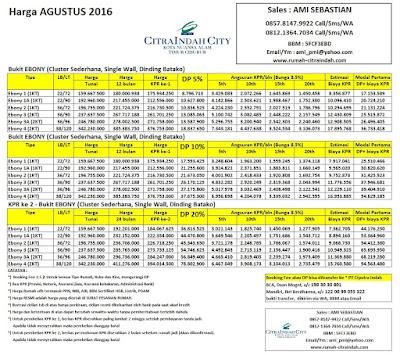 Harga Bukit EBONY Citra Indah City Agustus 2016