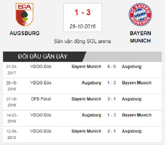 Lịch sử đối đầu Bayern vs Augsburg.