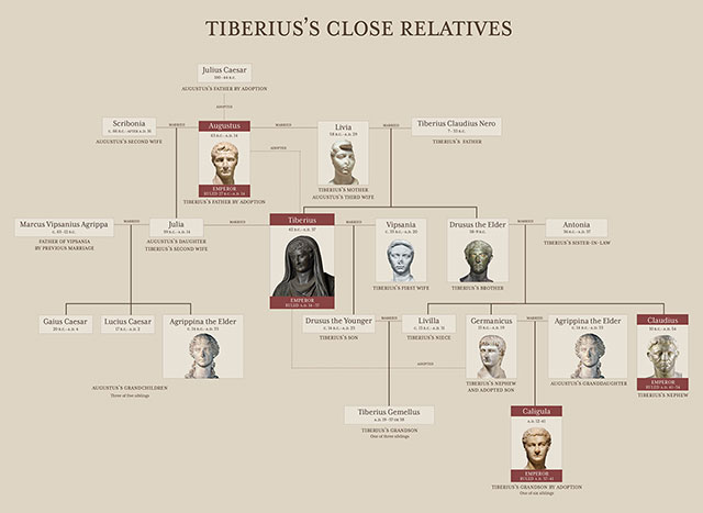 keluarga Caligula