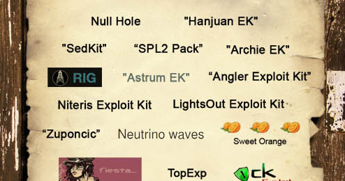 contagio: An Overview of Exploit Packs (Update 25) May 2015