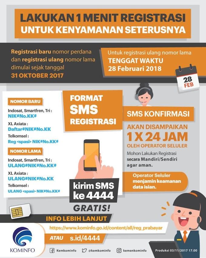 Cara Registrasi Aman SIM Card Berdasarkan NIK dan KK