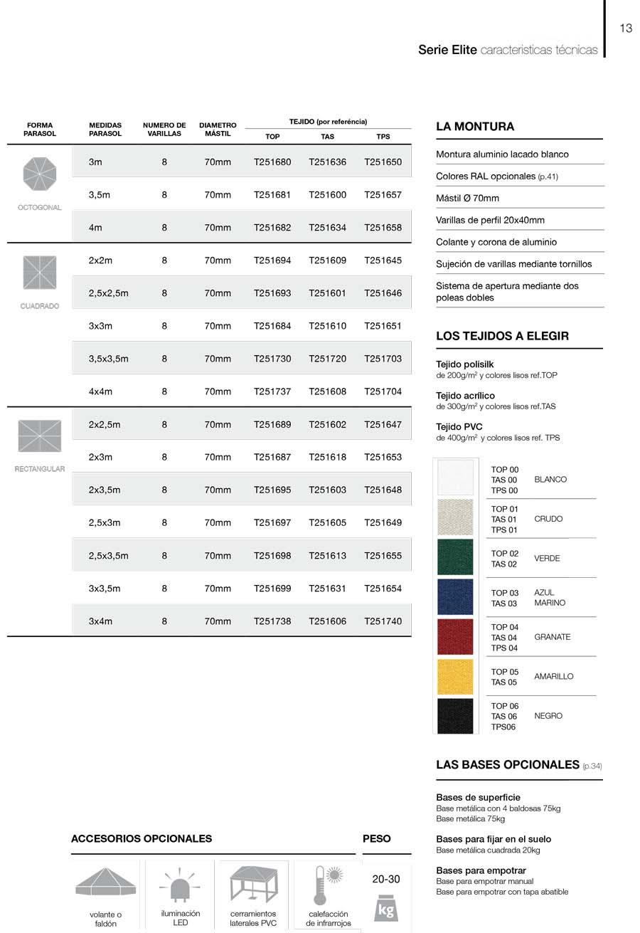 características parasoles de aluminio serie élite