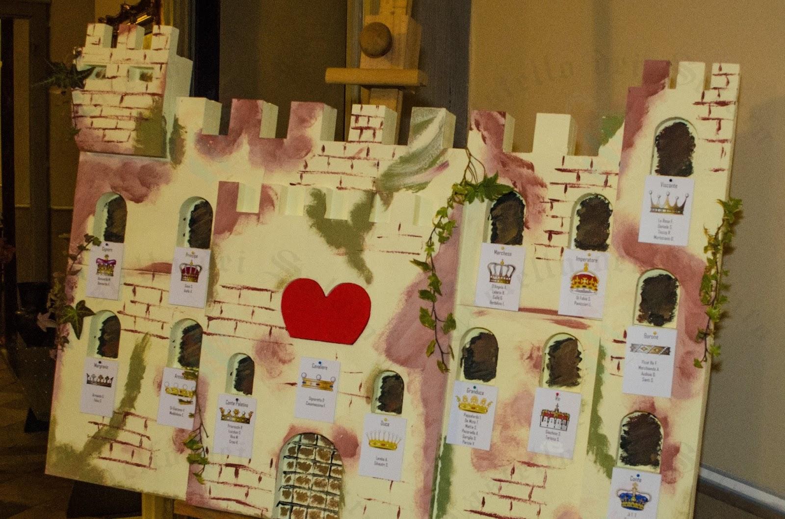 Tema Matrimonio In Un Castello : Tableau de mariage che parla di te castello dei solaro