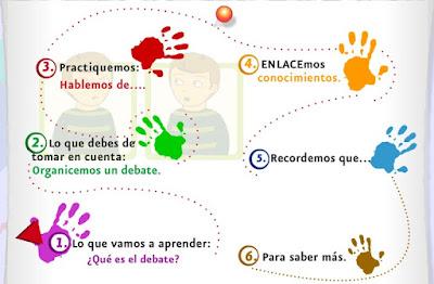 http://www.ceiploreto.es/sugerencias/tic2.sepdf.gob.mx/scorm/oas/esp/sexto/11/intro.swf