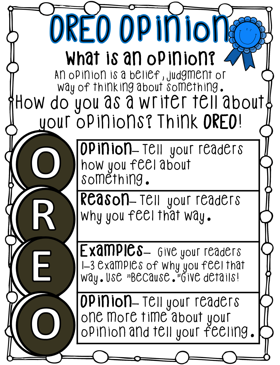 printable graphic organizer for opinion writing anchor