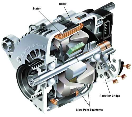 Mengenal Fungsi Alternator Mobil Dan Komponennya