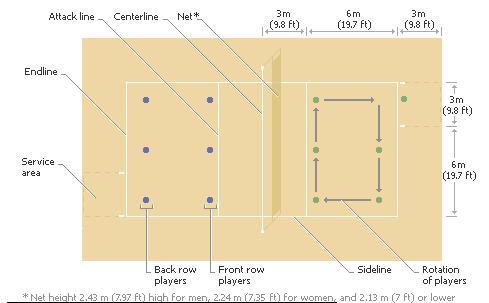 basketball court diagram label flasher wiring 12v sports