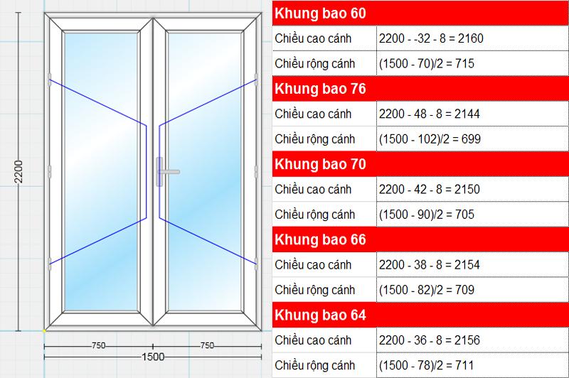 Công Thức sản xuất cửa đi 2 cánh nhựa window