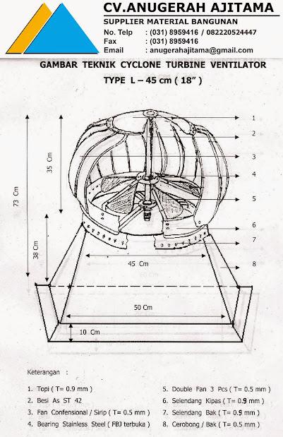 Turbin Ventilator Cyclone 18 Inch
