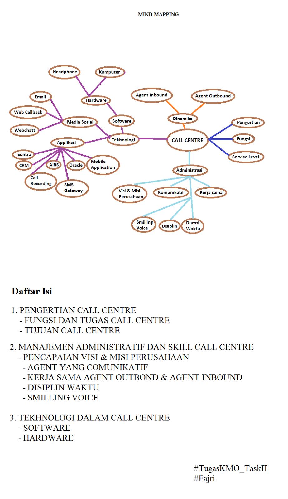 Mind Map Software Download Freeware Apartment Maintenance