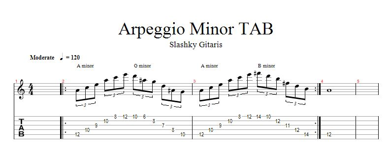 belajar arpeggio, Arpeggio, sweep picking arpeggio, belajar melodi, tab gitar, arpeggio minor, tab sweep picking arpeggio, slashky gitaris