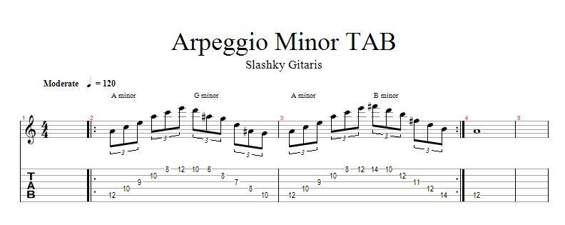 belajar arpeggio, Arpeggio, sweep picking arpeggio, belajar melodi, tab gitar, arpeggio minor, tab sweep picking arpeggio, slashky gitaris