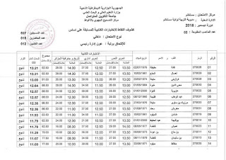 نتائج مسابقة عون ادارة رئيسي 2018 لولاية مستغانم