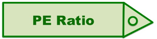 "Green coloured Tag showing ""PE Ratio"""