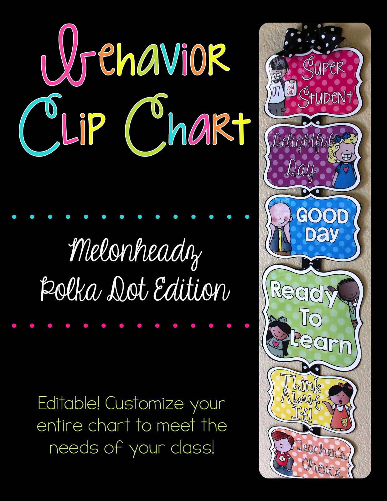 http://www.teacherspayteachers.com/Product/Editable-Behavior-Chart-Melonheadz-Polka-Dot-Edition-1336804