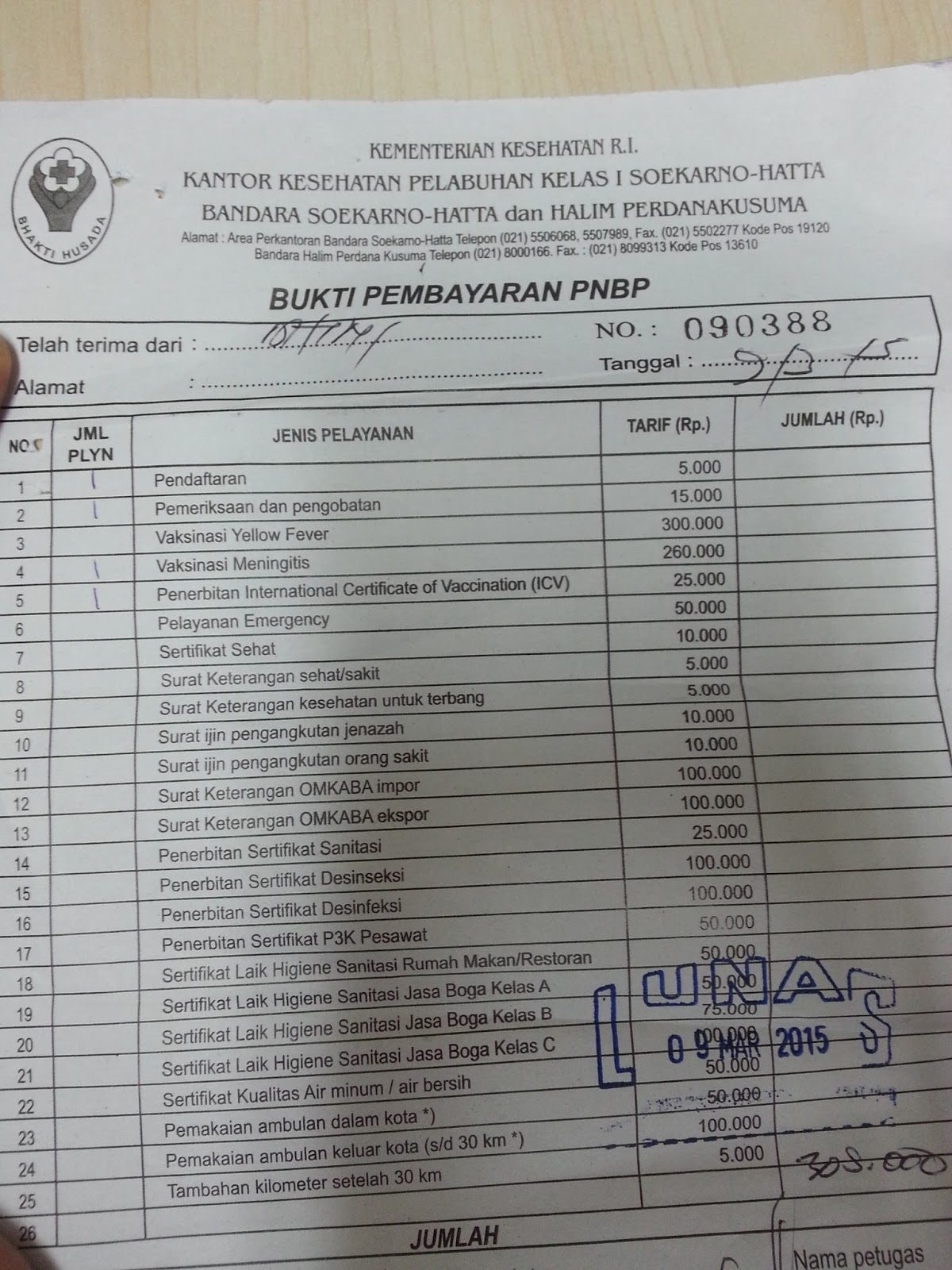 Vaksinasi Meningitis Dan Yellow Fever Di Jakarta The Story Of My Life