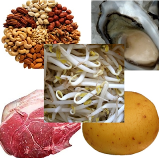 Makanan Penyubur Kandungan Dalam Islam
