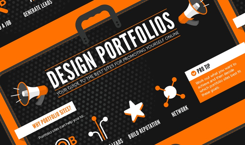 How to Find the Best Portfolio Site for You! - infographic