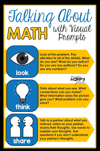 Talking about Math with Visual Prompts: Look, Think, Share
