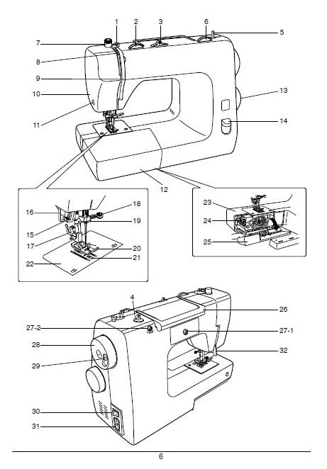 Taglio cucio ricreo il libretto di istruzioni della for Victoria macchina da cucire