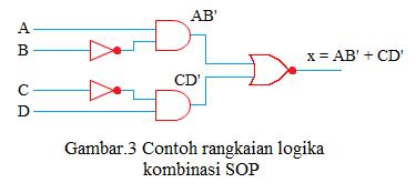 contoh rangkaian logika kombinasi SOP