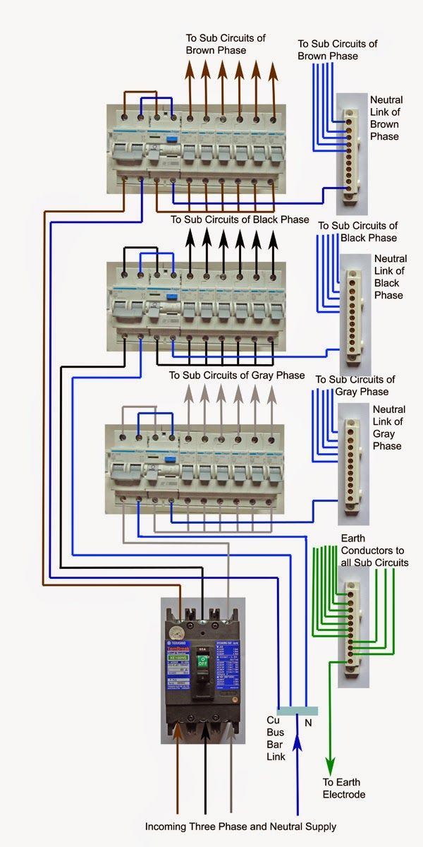 generator to breaker box wiring diagram 110v to 220v breaker box wiring diagram electrical engineering world the practical way of wiring