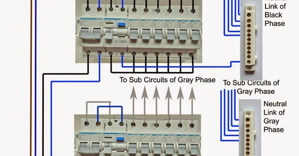 Electrical Engineering World: The Practical Way Of Wiring