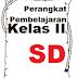 Perangkat Pembelajaran Kelas 2 SD Bahasa Jawa Semester 1 dan 2 Kurikulum 2013