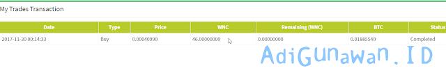 Membeli WesternCoin (WNC)