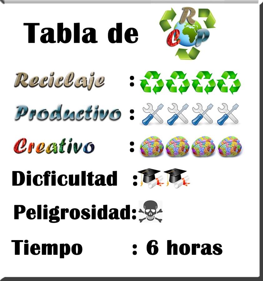 Tabala de Reciclaje Productivo Creativo
