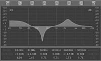 mix audio egaliseur parametrique