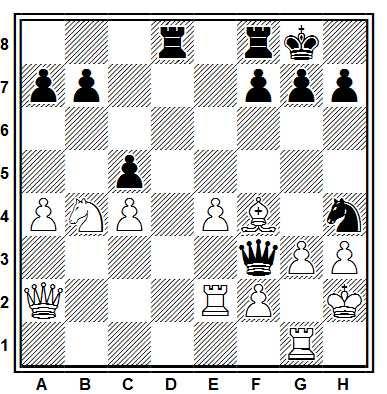 Posición de la partida de ajedrez F. Olafsson - O. Rodríguez (Las Palmas, 1978)