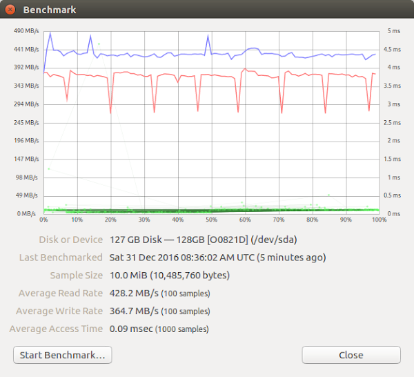 тест на Netac NT620 в Acer Aspire One 756