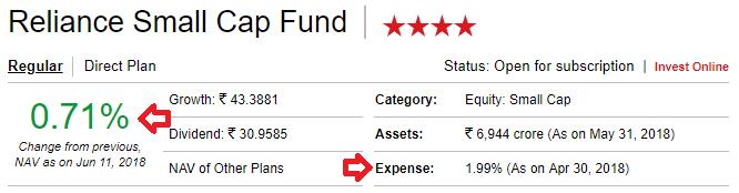reliance small cap fund regular