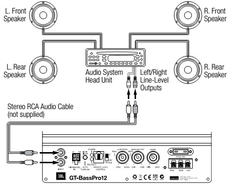 FIG 1 electro help jbl gt basspro12 powered car subwoofer wiring high level input wiring diagram at reclaimingppi.co
