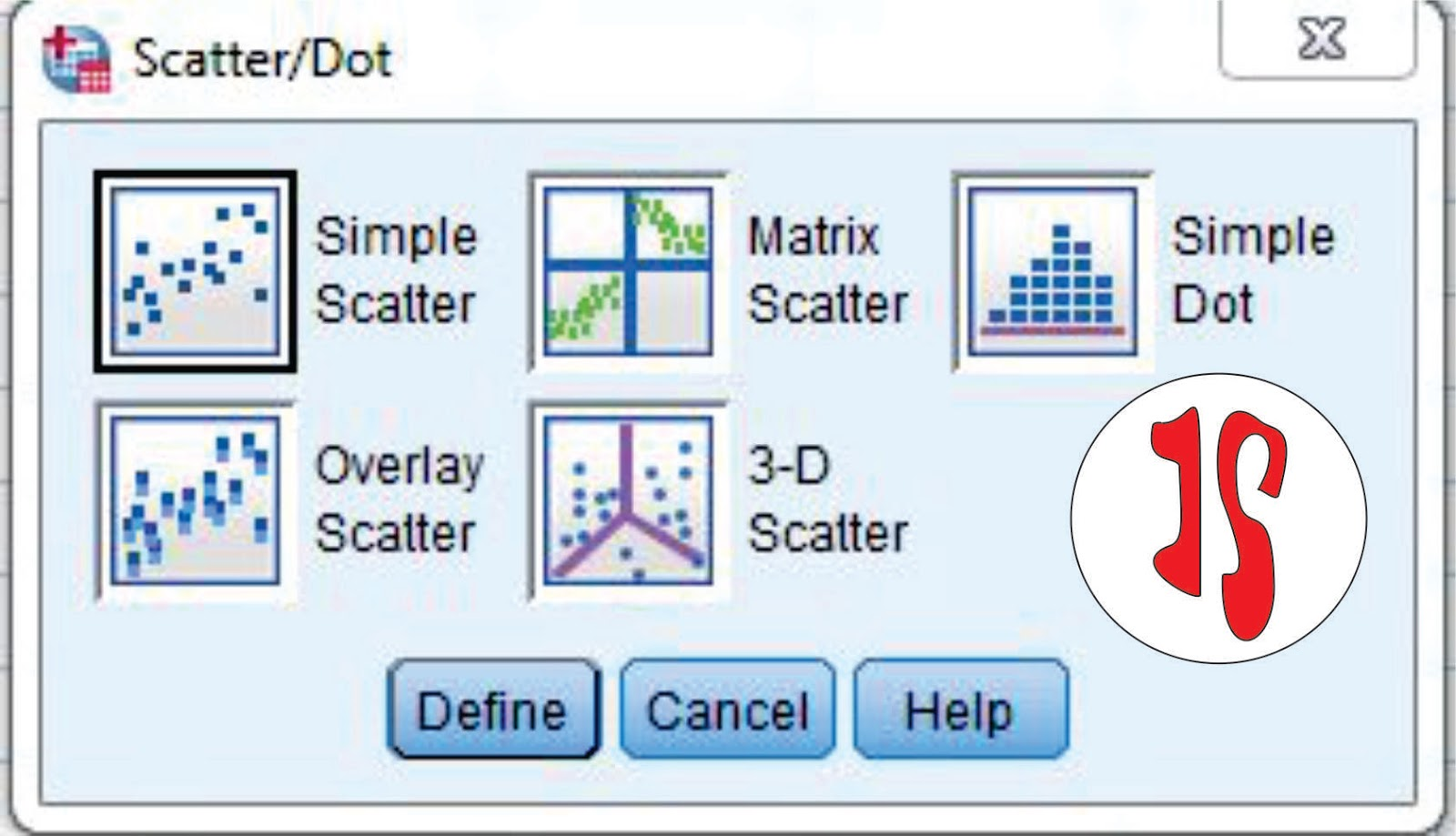 Iimportance performance analysis dengan spss jendela statistika 5 muncul kotak dialog berikut dimana pdrb sebagai yaxis dan tpt sebagai xaxis lalu klik ok ccuart Gallery