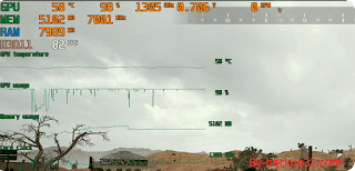 تحميل برنامج Msi Afterburner لكسر سرعة كارت الشاشة مع الشرح-005
